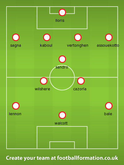 North London XI