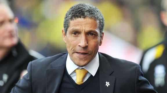 Chris Hughton Norwich SPOTLIGHT