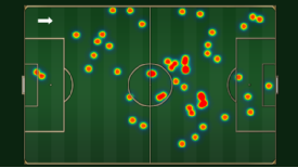 Danny Welbeck's defensive duties are clearly shown on his heat map from the Swansea game.