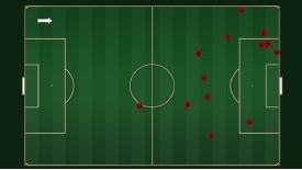 Scatter chart showing the position of Marek Hamsik's 14 assists during the 2012-13 Serie A season.