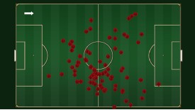 Scatter chart showing position of Scott Parker's passes against Arsenal.
