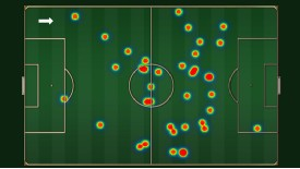 Iago Aspas had little involvement in the Villa penalty area.