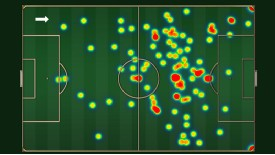 Cazorla's performance against West Ham last year was a more typically attacking display.