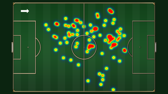 Heat map of Thiago Alcantara's touches against Nurnberg