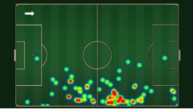 Pablo Zabaleta spent much of the game looking to score, rather than prevent, goals.