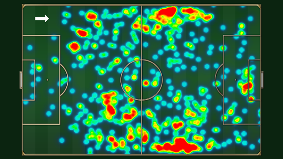 A heatmap of Manchester United's passing against Liverpool.