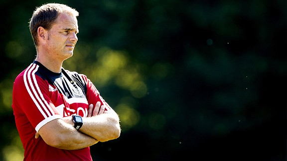 Ajax boss Frank de Boer is tipped to cause a shock in Group H.