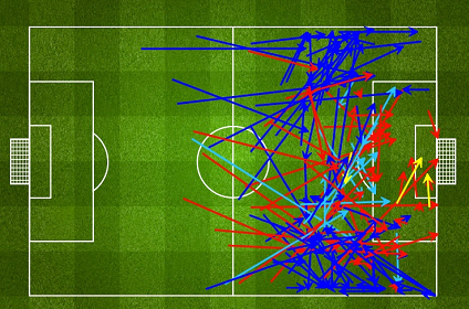 Inter Milan's pass chart against Sassuolo.