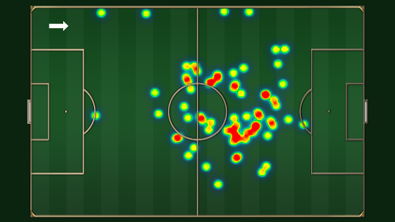 Mateo Kovacic heat map against Cagliari.