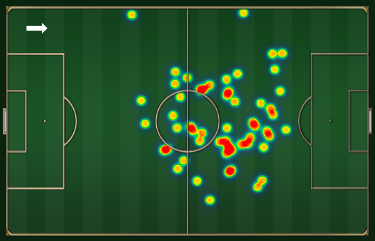 Mateo Kovacic passing heat map against Cagliari.