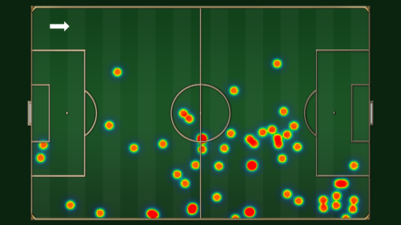 Heat map for Inter's Freddy Guarin against Roma.