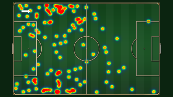Southampton tackling heat map in the Premier League.