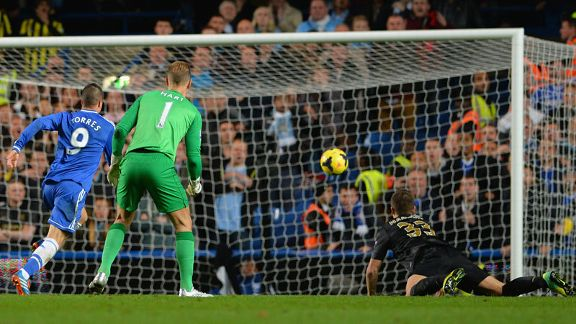 Fernando Torres, Joe Hart and Nastasic error Chelsea v Man City