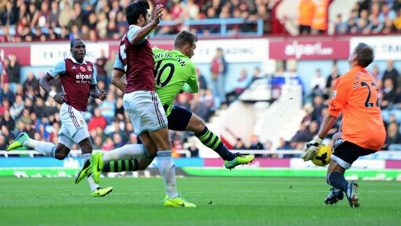 Andreas Wiemann went close for Aston Villa as they drew 0-0 with West Ham.