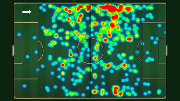 Marouane Fellaini's passing heat map for this Premier League season.