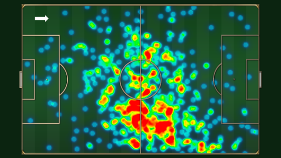 Sami Khedira's heat map for Real Madrid in La Liga this season.