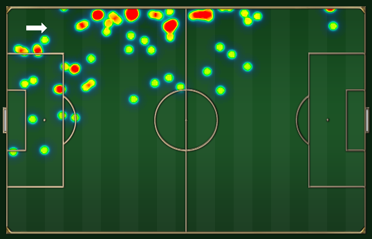 Azpilicueta heat map vs Basel