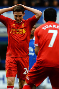 Joe Allen and Luis Suarez Liverpool