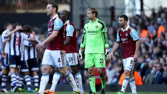 West Ham were held to a draw against West Brom meaning they haven't won in six league games.