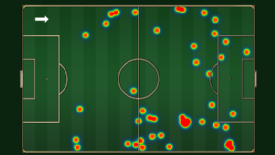 Eden Hazard covered a vast area against Liverpool.