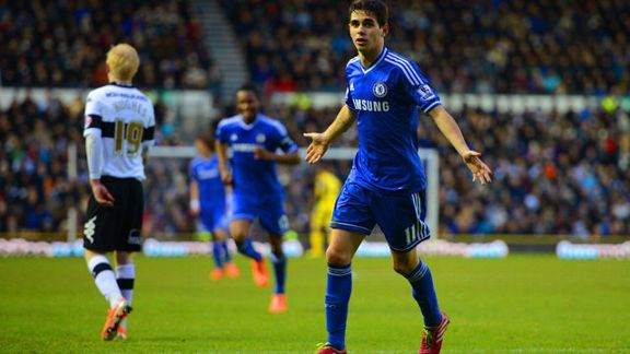 Oscar Chelsea celeb vs Derby County