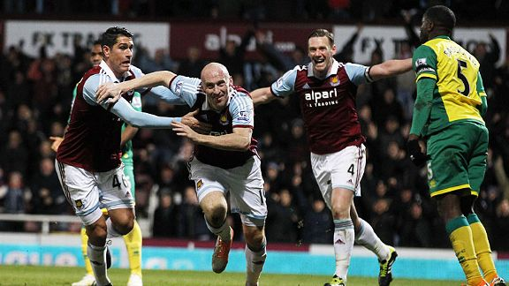 Joy for West Ham after James Collins scored their opener against Norwich.
