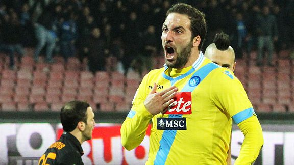 Gonzalo Higuain celebrates after scoring Napoli's second goal against Roma.