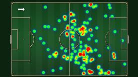 A map showing Toni Kroos' passing illustrates the passes he directed toward the right flank.