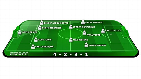 Likeable footballers XI.