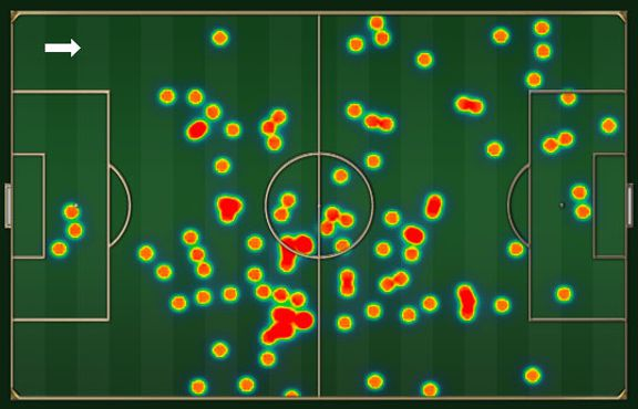 Steve Gerrard pass heat map against West Ham