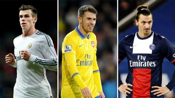 The 2014 World Cup will be missing Bale, Ramsey and Ibrahimovic.