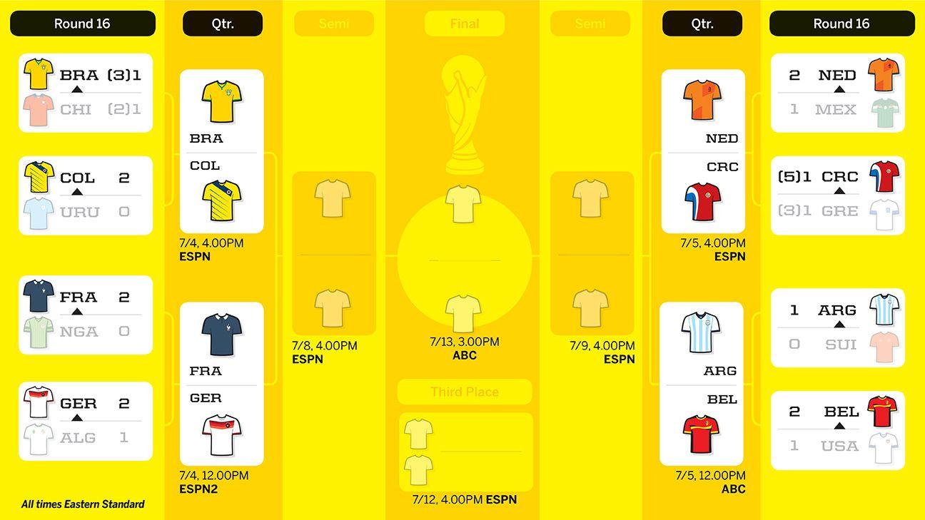 sports picks websites world cup 2018 bracket