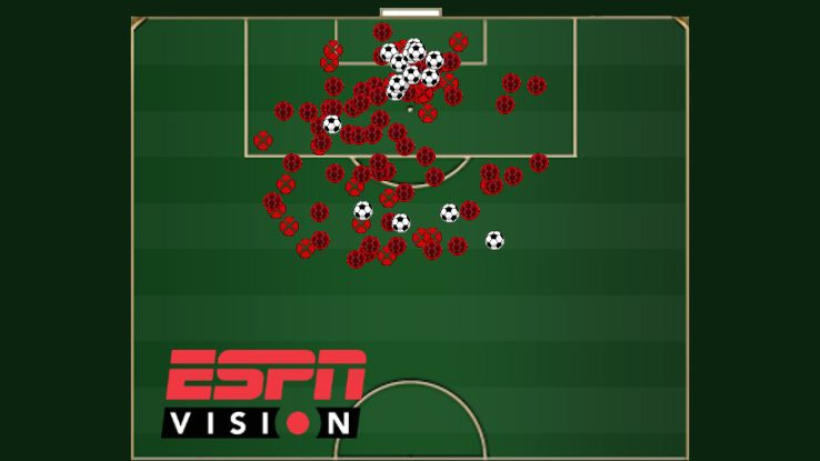 Kane has the ability to strike from up close or from long-range.