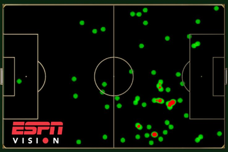 Most of Harry Kane's work against Everton came from deeper positions.