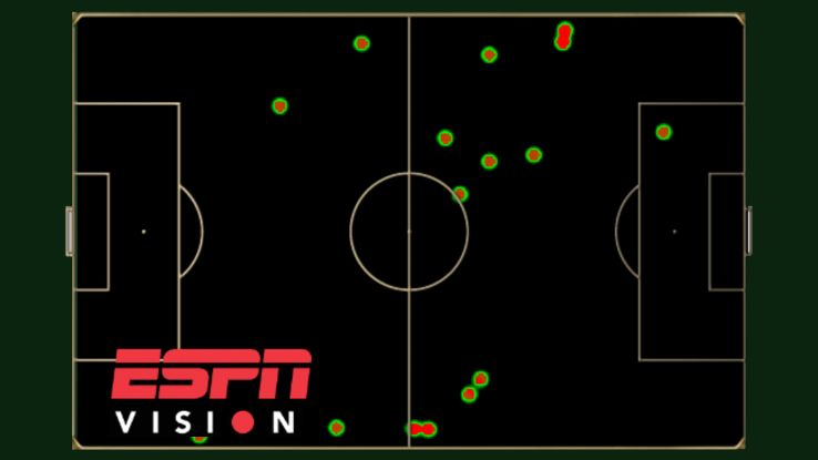 Kane is one forward who is not shy of tackling to win back possession.