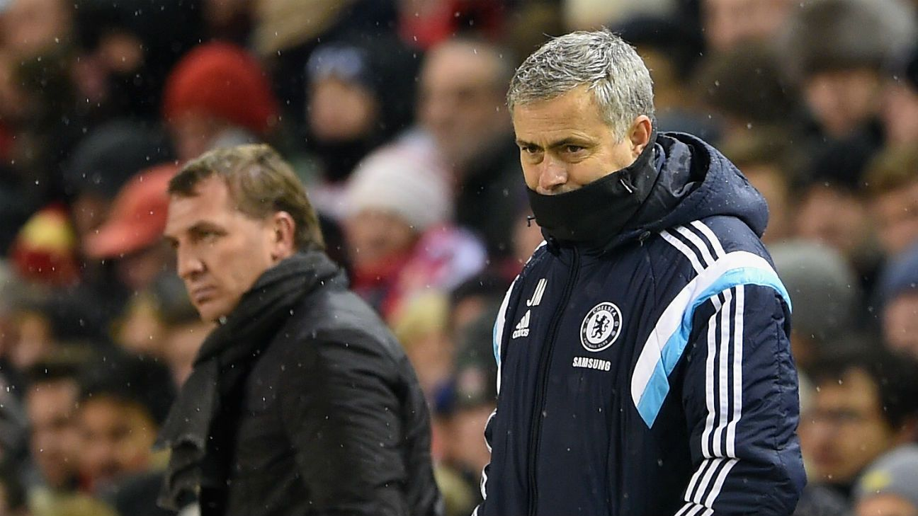 Chelsea Slavia Detail: Chelsea Cannot Win Premier League, FA Cup