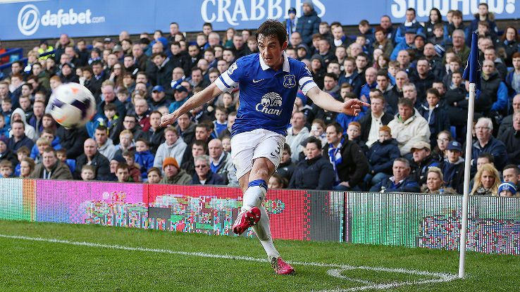 In many Premier League grounds there is little room for players like Everton's Leighton Baines to deliver a corner.