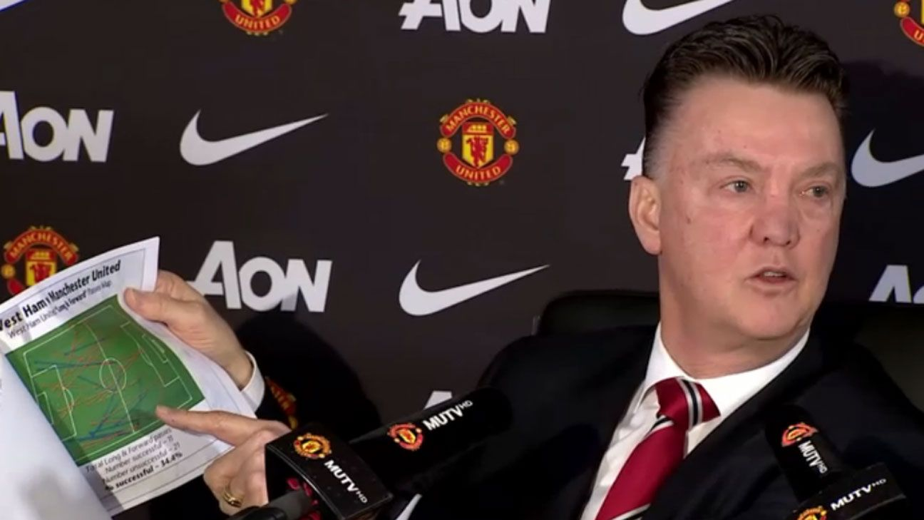 Manchester United Boss Louis Van Gaal Should Have Risen