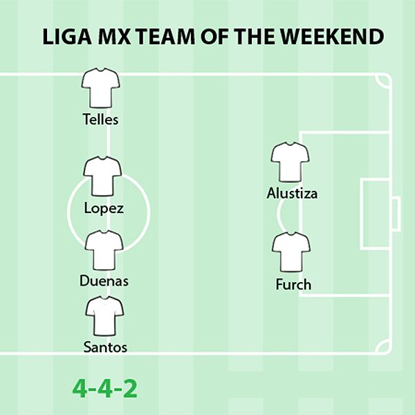 The Liga MX Best XI for week eight.
