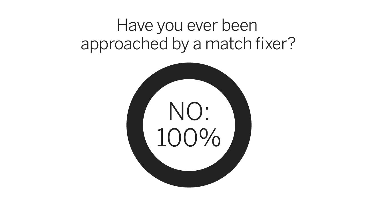 fc_survey_matchfixer_1296x729.png&w=738&site=espnfc