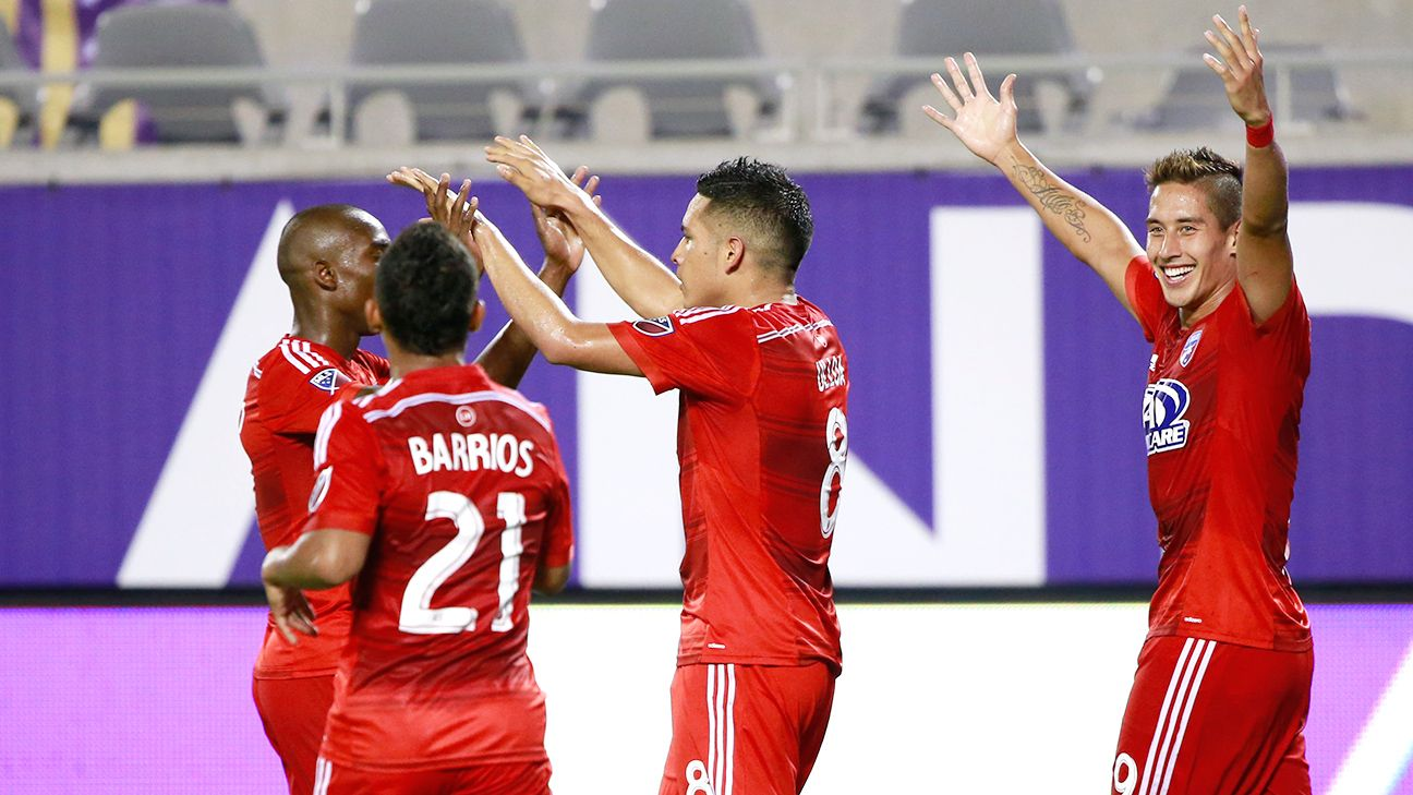 FC Dallas currently has a 26.2 percent chance to win the Supporters' Shield, according to SPI.