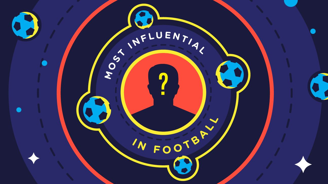 Football 50 most influential people - ESPN FC
