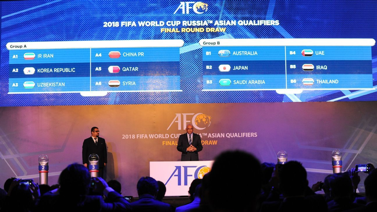 AFC 2018 World Cup qualifying draw