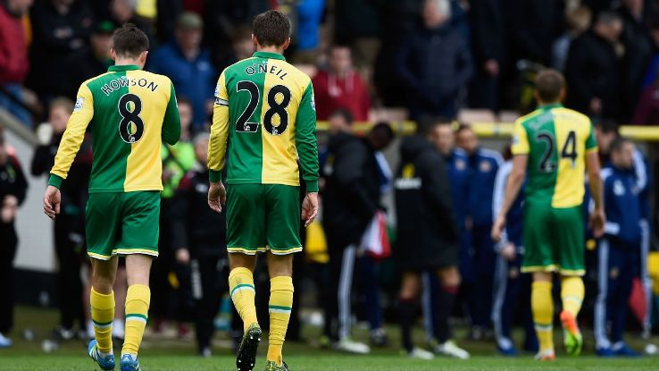 Norwich woe v Sunderland