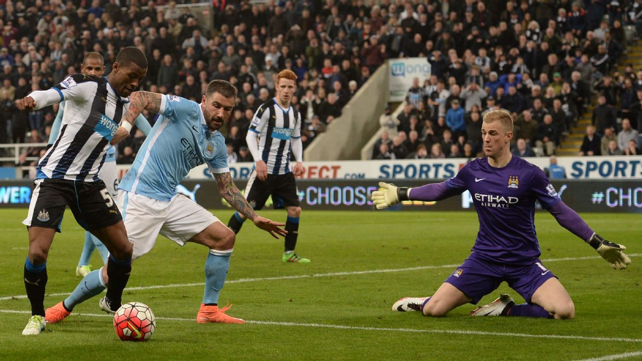 Man City defence