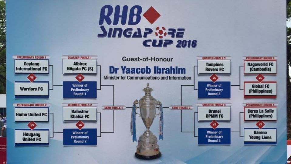2016 Singapore Cup draw