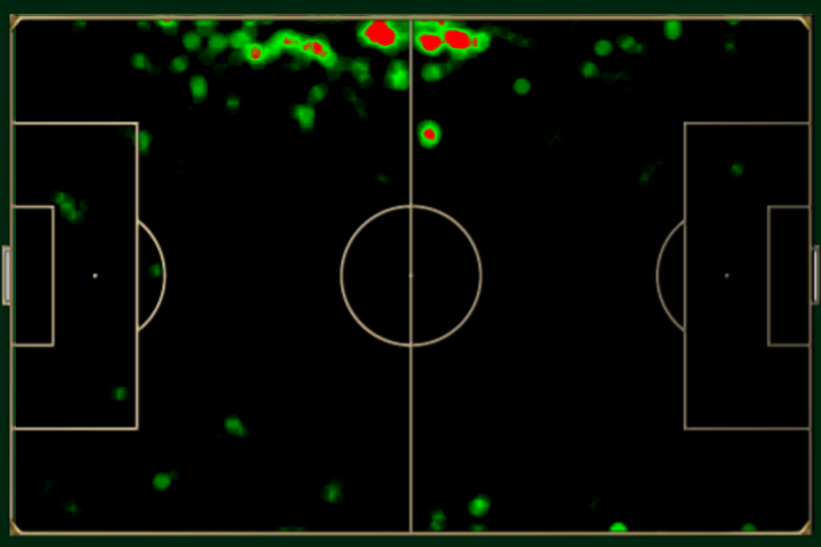 Fabian Johnson heat map vs. Colombia