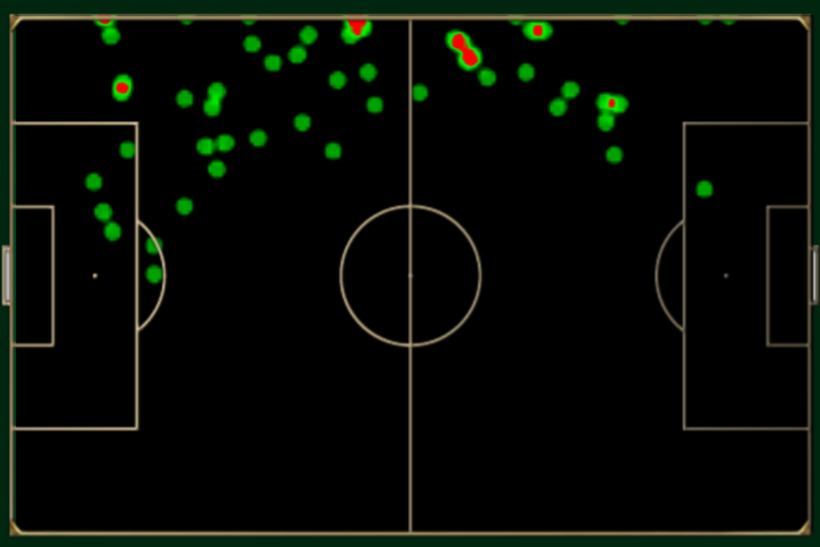 Fabian Johnson heat map vs. Trinidad & Tobago