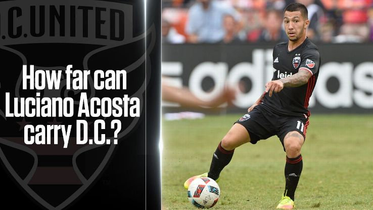 DC United 22 Questions