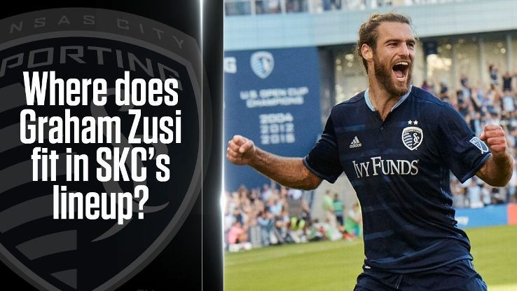 Sporting KC 22 Questions